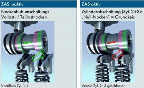 Cilindros que utiliza Volkswagen