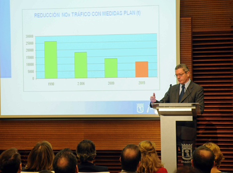 Gallardon en la presentacion del Plan de Calidad del Aire