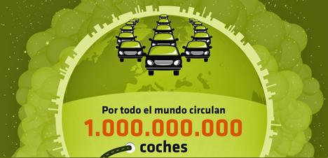 Infografía de conduzco.es