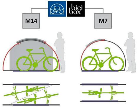 Dos formatos de bicibox para 7 y para 14