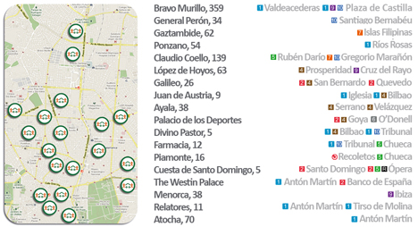 Puntos de recarga en Madrid