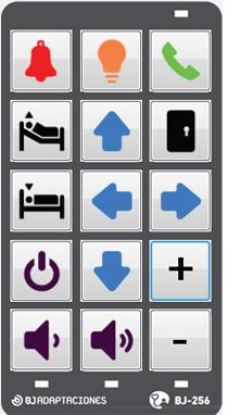 BJ Control Pro con 42 funcionalidades