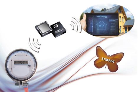 STM32W de STMicroelectronics.