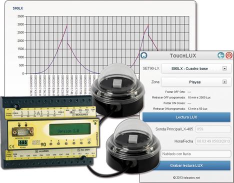 Sistema de control de la iluminación en función de las condiciones atmosféricas.