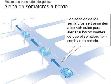 Sistema de asistencia a la conducción de Toyota.