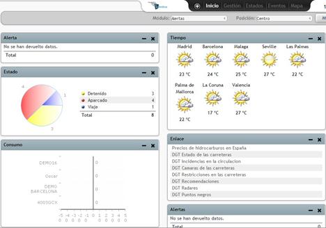 Vista de la plataforma de localización de e-NetBlue