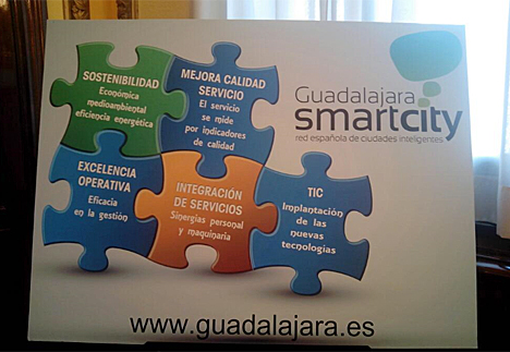 Cartel de Guadalajara Ciudad Inteligente