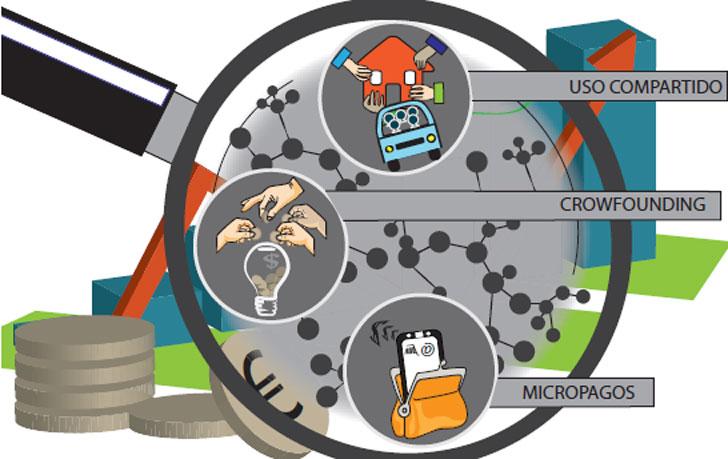 sie-2013-micro-economia