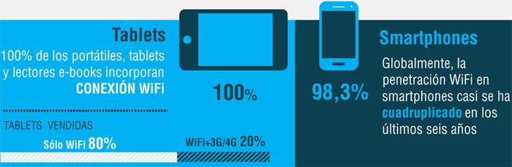tablets-smartphones