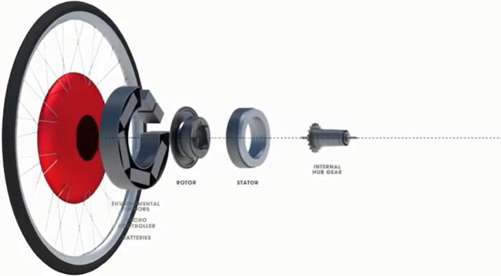 Sistema Copenhagen Wheel para insertar en bicicletas
