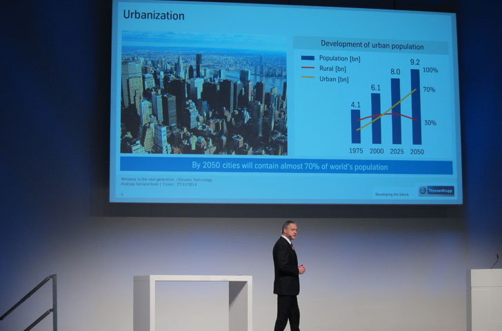 Presentación de Multi, el nuevo ascensor de ThyssenKrupp