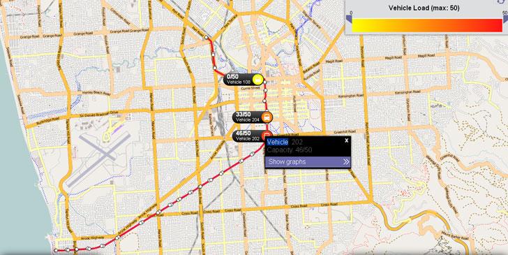 Mobility Analytics Platform