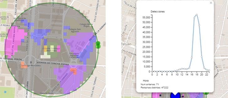 Representación enun mapa de calorde la zona del Santiago Bernabéu el 25 de octubre de 2014Encuentro Real Madrid-F.C. Barcelona)