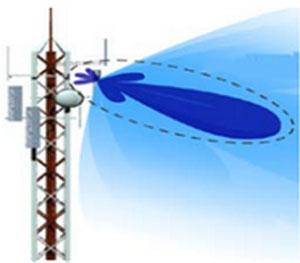 Diagrama de emisión de una antena de telefonía móvil.
