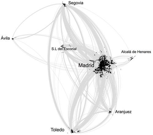 Visualización de cómo Madrid y los diferentes destinos turísticos de su entornocomparten turistas extranjeros.