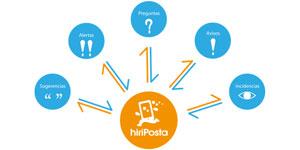 Hiriposta: Un canal georeferenciado de participación ciudadana en Zarautz
