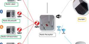 Sistema móvil de información aplicado a la movilidad urbana