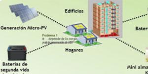 Netfficient: Eficiencia económica y energética para las Smart Communities en la actualidad a través de tecnologías integradas de multi almacenamiento