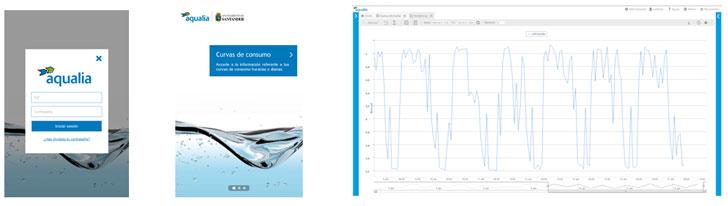 Ejemplo pantallas Aplicación AVISOS (bidireccional).