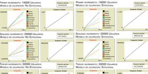 Planificación urbana inteligente. Simulación multiagente apoyada en datos e indicadores sintetizados con los criterios de la sostenibilidad urbana