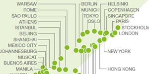 Ericsson Zero Site: Iluminación conectada al servicio de Sociedad en Red