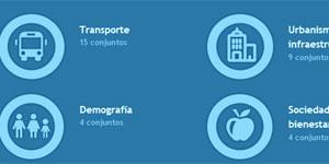 Santander Open Data Innovation – Formatos libres y abiertos para la reutilización