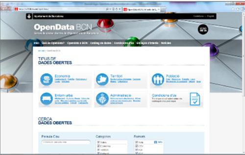 bigov Open Data. Portal Open Data Ayuntamiento de Barcelona[i].