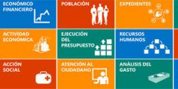 Conocimiento y Rendición de cuentas. Claridad del Plan de Gobierno, reutilización de la información y transformación en un Gobierno transparente