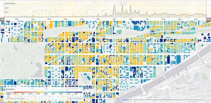 Harlem visto con Urban Layers