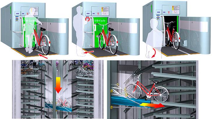 Carga de la bicicleta