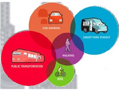 La aplicación M3.0 optimiza en tiempo real la utilización de los transportes y el tráfico en Mónaco.