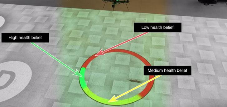 Simulación en el MIT con drones