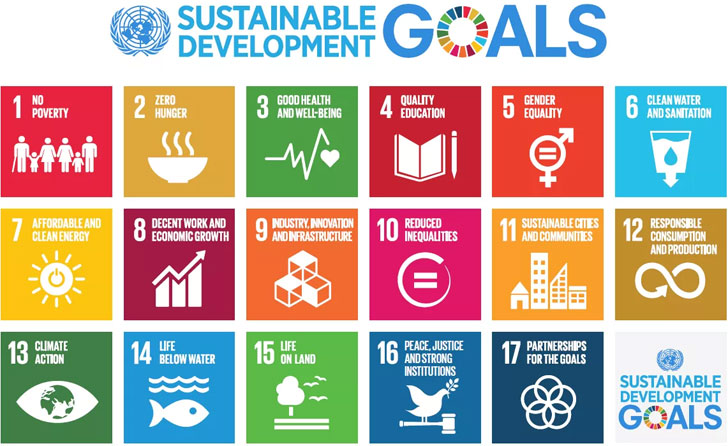 La ONU aprueba la Agenda de Desarrollo Sostenible 2030 • ESMARTCITY