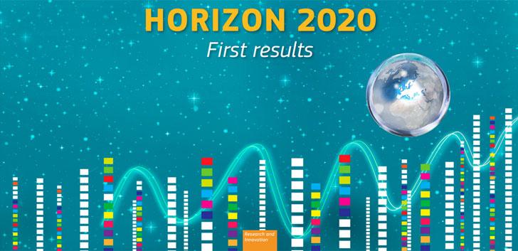 Informe Horizonte 2020