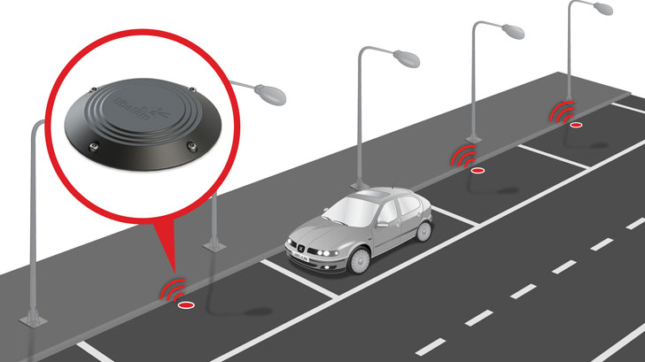 Sensores Inteligentes De Parking En La Feria Intertraffic