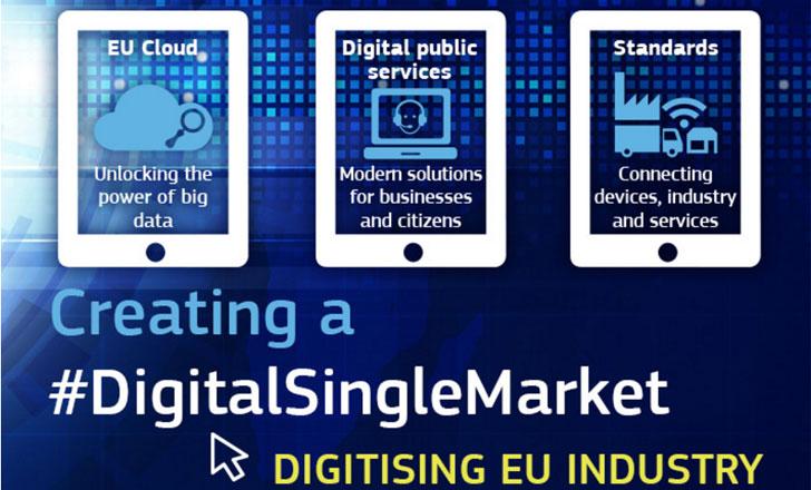 Infografía sobre los paquetes de medidas para el establecimiento del Mercado Único Digital