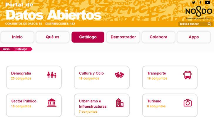 Pantalla del catálogo de conjunto de datos disponibles en el portal de Open Data