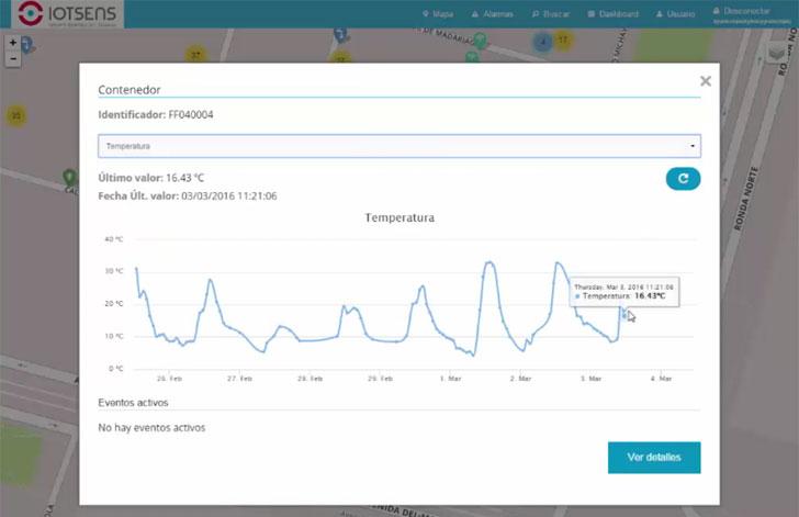 Visualización de datos obtenidos de un contenedor de basuras monitorizado