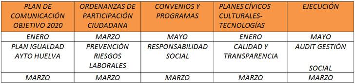 calendario actividades aspectos sociales y culturales. Integración no discriminación