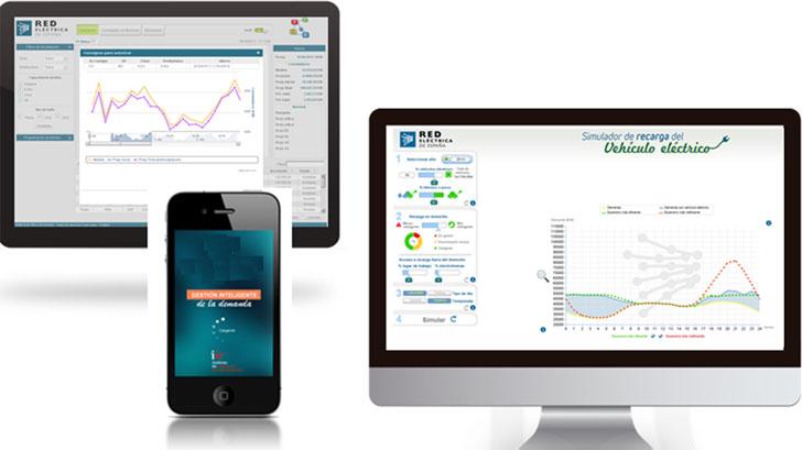 ejemplos de aplicaciones para la gestión de la demanda