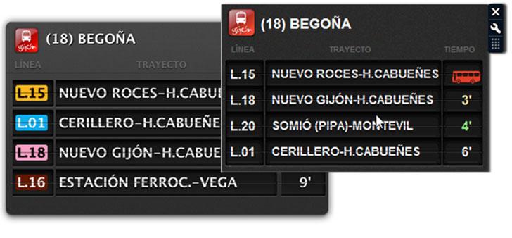 Widgets Windows / MacOS