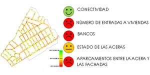 WCT: Walkability City Tool, una herramienta de análisis de la caminabilidad