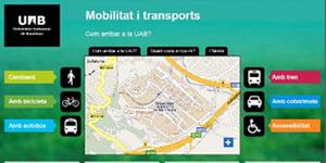 El proyecto de Smart Mobility en un campus universitario. El caso de la Universidad Autónoma de Barcelona