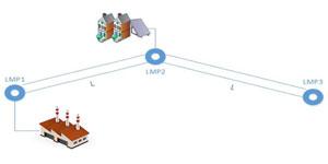 Análisis de Iniciativas 'Grid 2.0' y la introducción de Generación Distribuída. Esquemas de precios