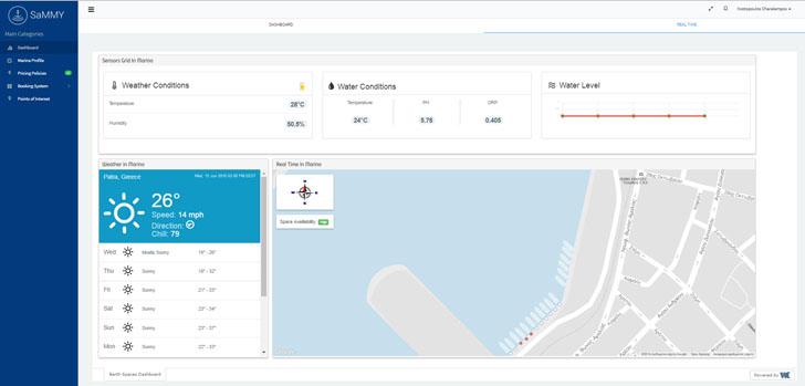 Una red inalámbrica de nodos para monitorizar la Marina de Patras. Vista de la información que los sensores ofrecen