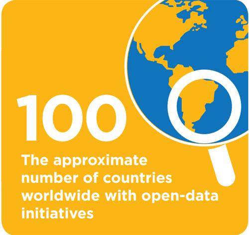 Open Data y gobiernos abiertos al servicio del Desarrollo Sostenible. Unos 100 países están llevando a cabo iniciativas de Open Data