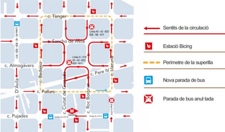 Esquema de los cambios en movilidad del proyecto superislas en la zona de Poblenou, Barcelona