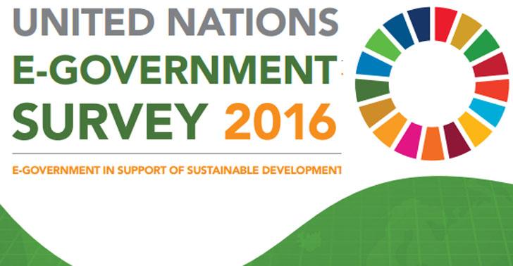 Encuesta de Naciones Unidas sobre Administración Electrónica
