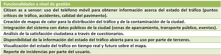 Funcionalidades de gestión de la aplicación circulaB