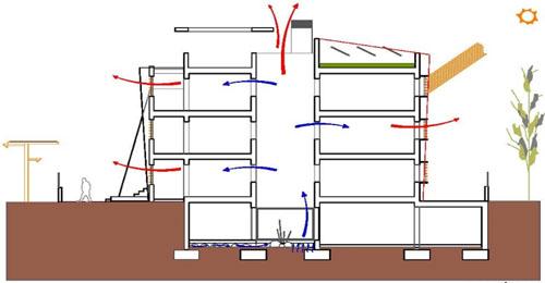 Diseño de Edificios de elevada Eficiencia Energética en Construcción Sostenible